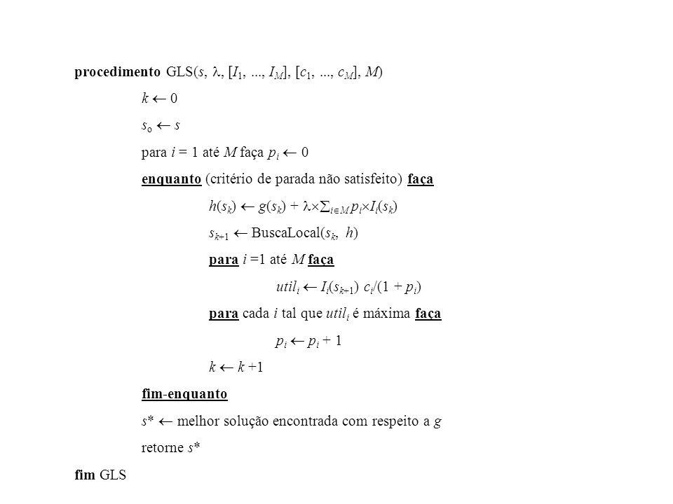 procedimento GLS(s, , [I1, ..., IM], [c1, ..., cM], M)